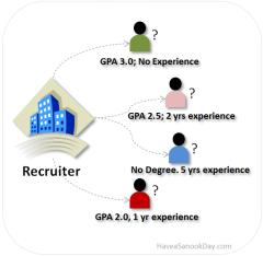 recruiter2